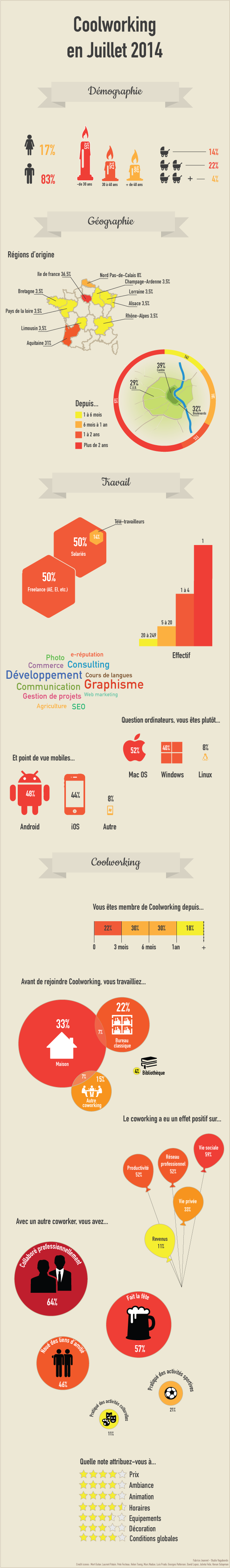 infographie2014